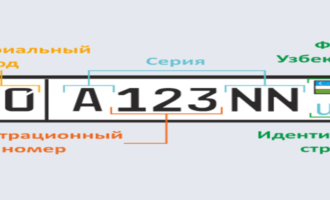Узбекские автомобильные номера